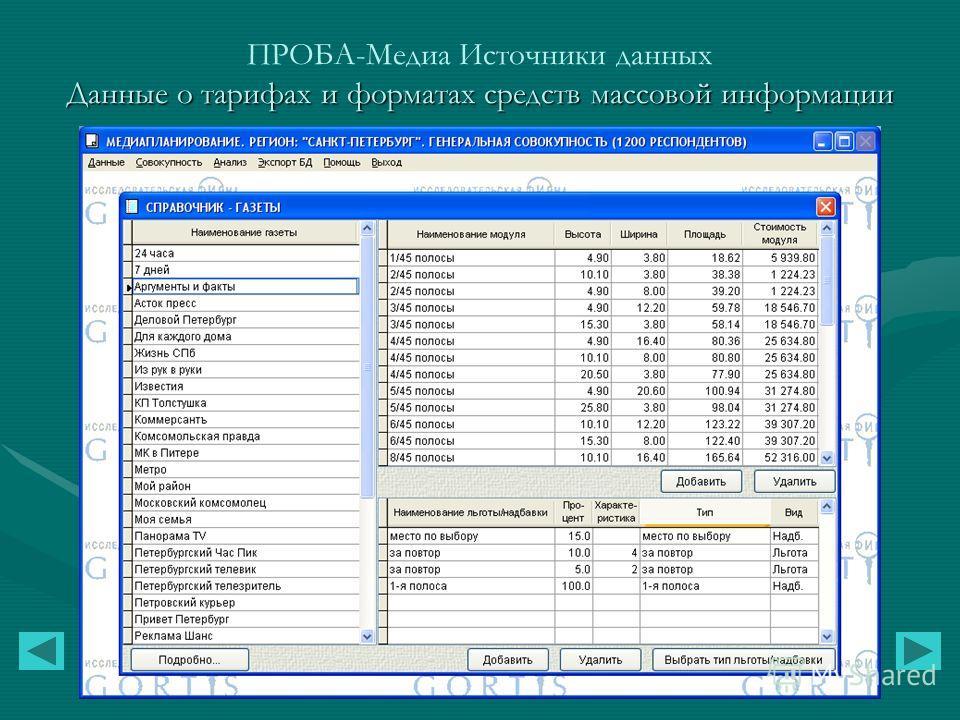 Данные о тарифах и форматах средств массовой информации ПРОБА-Медиа Источники данных Данные о тарифах и форматах средств массовой информации