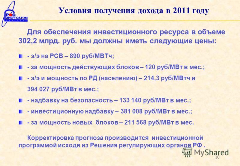 10 Условия получения дохода в 2011 году Для обеспечения инвестиционного ресурса в объеме 302,2 млрд. руб. мы должны иметь следующие цены: - э/э на РСВ – 890 руб/МВТч; - за мощность действующих блоков – 120 руб/МВт в мес.; - э/э и мощность по РД (насе