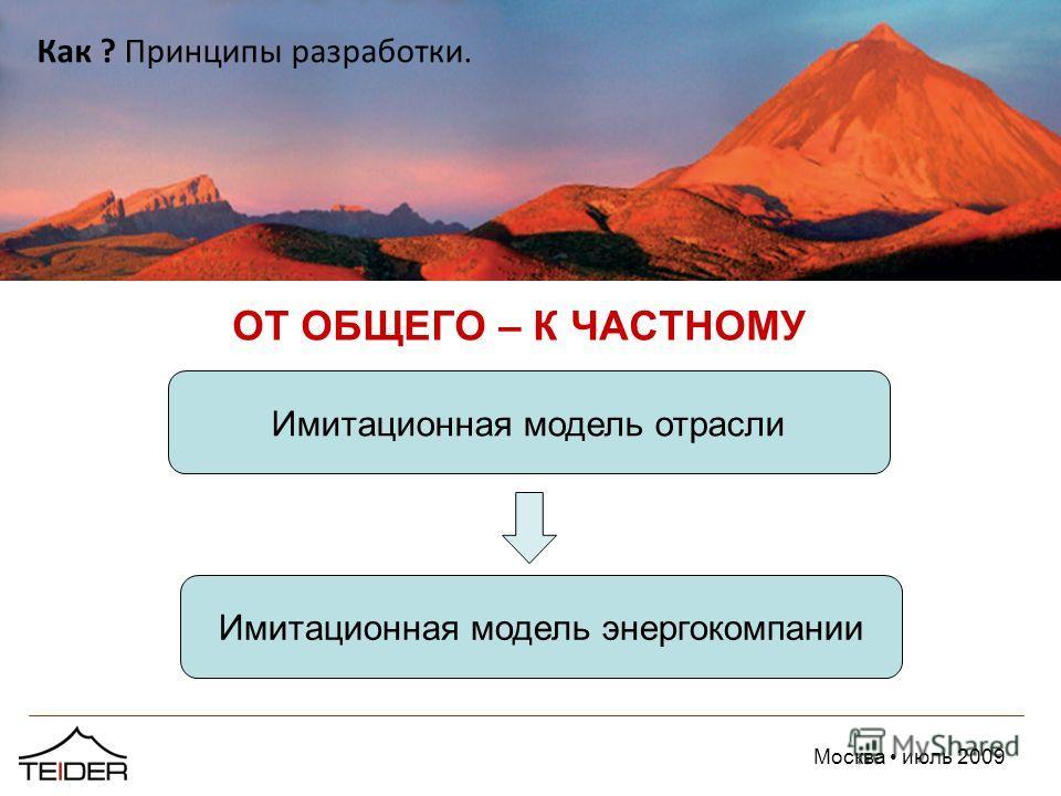 Москва июль 2009 ОТ ОБЩЕГО – К ЧАСТНОМУ Имитационная модель отрасли Имитационная модель энергокомпании Как ? Принципы разработки.