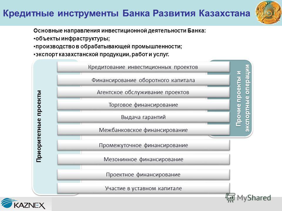 Кредитные инструменты Банка Развития Казахстана Прочие проекты и экспортные операции Прочие проекты и экспортные операции Приоритетные проекты Кредитование инвестиционных проектов Проектное финансирование Мезонинное финансирование Финансирование обор