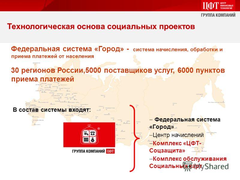 Как заработать 1000 рублей за день в интернете – без вложений