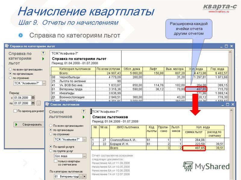 слайд 77 Начисление квартплаты Шаг 9. Отчеты по начислениям Справка по категориям льгот Расшировка каждой ячейки отчета другим отчетом