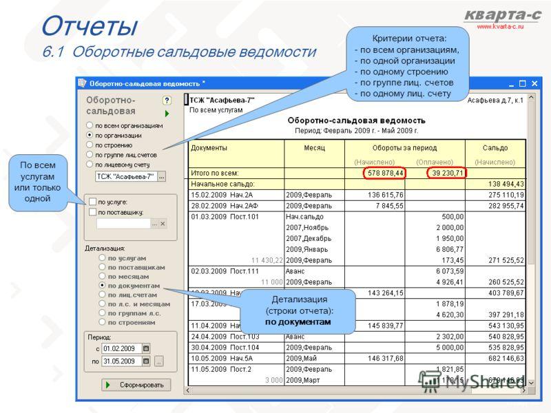 слайд 95 Отчеты 6.1 Оборотные сальдовые ведомости Критерии отчета: - по всем организациям, - по одной организации - по одному строению - по группе лиц. счетов - по одному лиц. счету По всем услугам или только одной Детализация (строки отчета): по док
