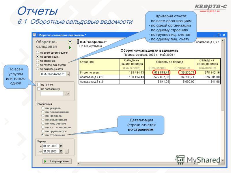 слайд 98 Отчеты 6.1 Оборотные сальдовые ведомости Критерии отчета: - по всем организациям, - по одной организации - по одному строению - по группе лиц. счетов - по одному лиц. счету По всем услугам или только одной Детализация (строки отчета): по стр