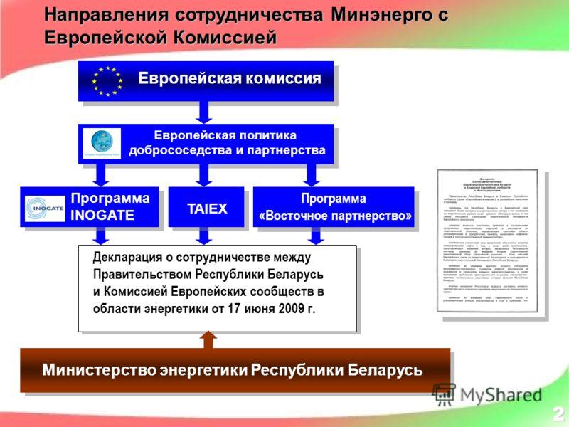 Декларация о сотрудничестве между Правительством Республики Беларусь и Комиссией Европейских сообществ в области энергетики от 17 июня 2009 г. Направления сотрудничества Минэнерго с Европейской Комиссией Министерство энергетики Республики Беларусь 2