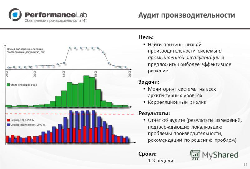 11 Аудит производительности Цель: Найти причины низкой производительности системы в промышленной эксплуатации и предложить наиболее эффективное решение Задачи: Мониторинг системы на всех архитектурных уровнях Корреляционный анализ Результаты: Отчёт о