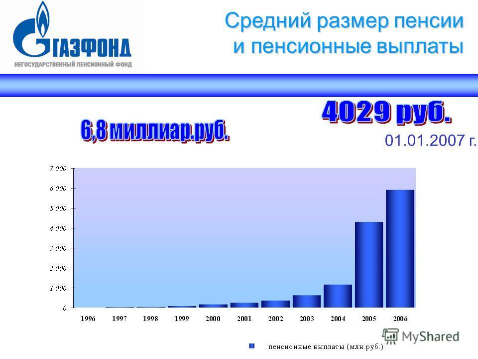 Средний размер пенсии и пенсионные выплаты 01.01.2007 г.
