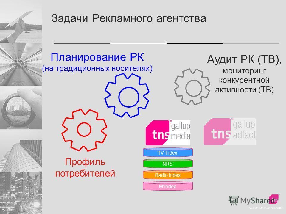 Задачи Рекламного агентства Планирование РК (на традиционных носителях) Аудит РК (ТВ), мониторинг конкурентной активности (ТВ) Профиль потребителей MIndex Radio Index NRS TV Index
