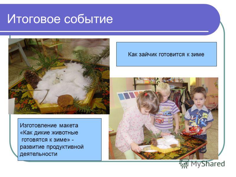 Итоговое событие Изготовление макета «Как дикие животные готовятся к зиме» - развитие продуктивной деятельности Как зайчик готовится к зиме