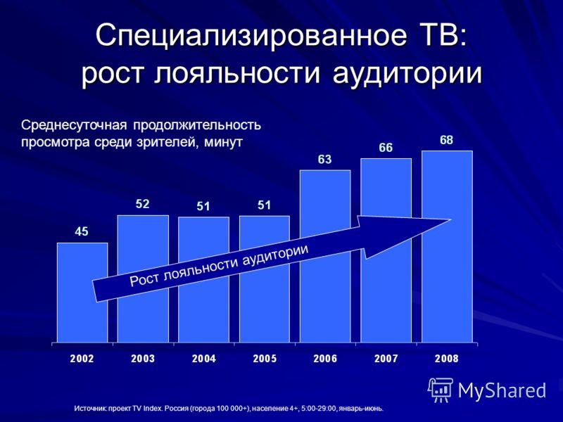 Источник: проект TV Index. Россия (города 100 000+), население 4+, 5:00-29:00, январь-июнь. Специализированное ТВ: рост лояльности аудитории Среднесуточная продолжительность просмотра среди зрителей, минут Рост лояльности аудитории