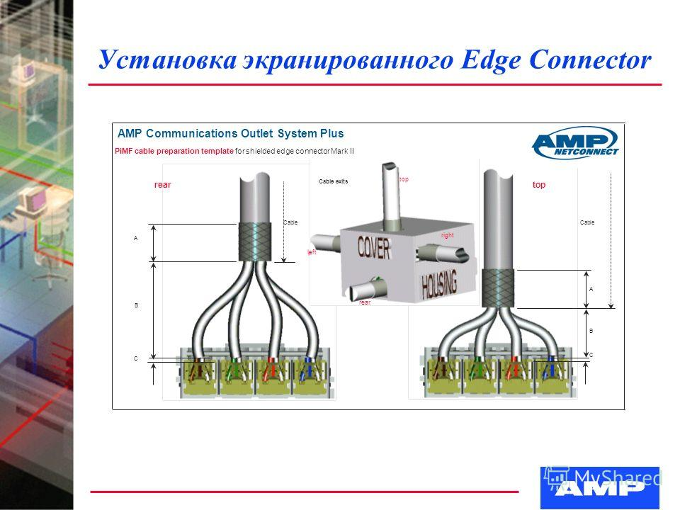 Установка экранированного Edge Connector Cable AMP Communications Outlet System Plus top A B C rear A B C Cable left Cable exits top rear right left PiMF cable preparation template for shielded edge connector Mark II
