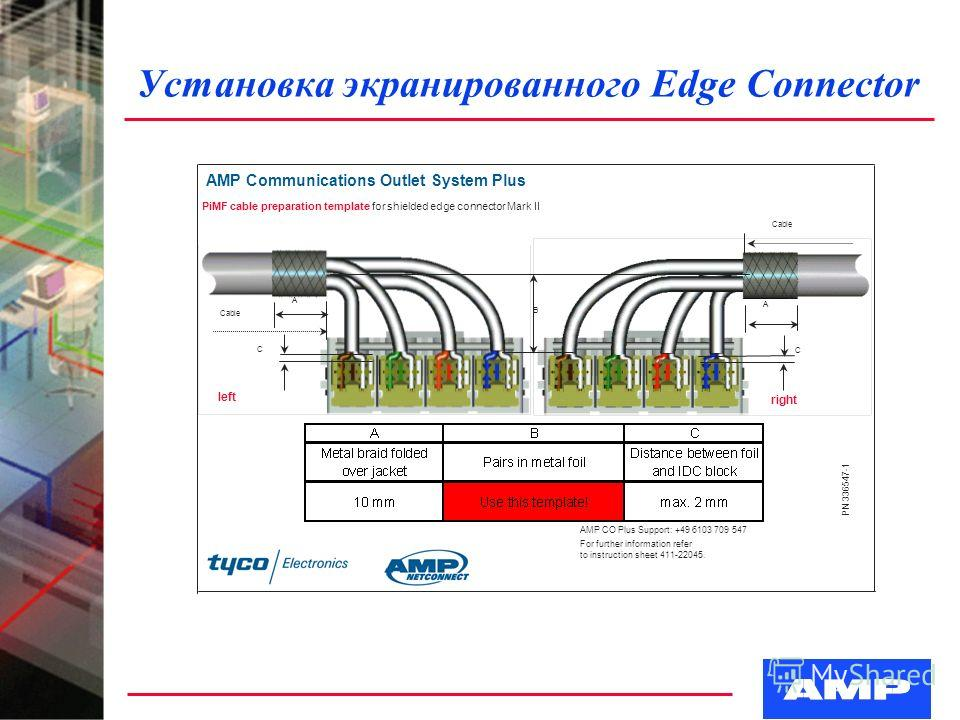 Установка экранированного Edge Connector PiMF cable preparation template for shielded edge connector Mark II AMP Communications Outlet System Plus AMP CO Plus Support: +49 6103 709 547 For further information refer to instruction sheet 411-22045. PN