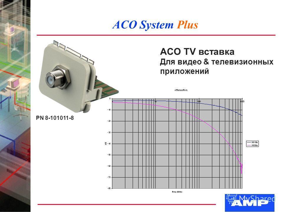 ACO System Plus ACO TV вставка Для видео & телевизионных приложений PN 8-101011-8