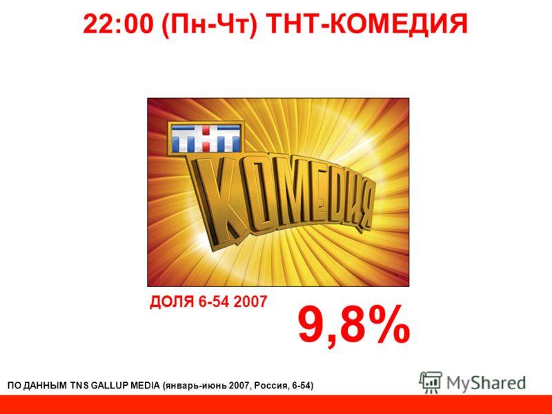 22:00 (Пн-Чт) ТНТ-КОМЕДИЯ ДОЛЯ 6-54 2007 9,8% ПО ДАННЫМ TNS GALLUP MEDIA (январь-июнь 2007, Россия, 6-54)