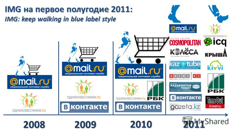 20082009 2010 2011 IMG на первое полугодие 2011: IMG: keep walking in blue label style
