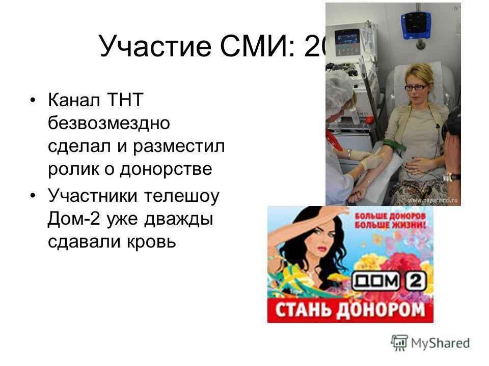 Участие СМИ: 2009г. Канал ТНТ безвозмездно сделал и разместил ролик о донорстве Участники телешоу Дом-2 уже дважды сдавали кровь