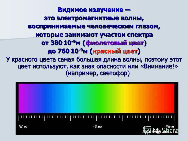 Видимое излучение Видимое излучение это электромагнитные волны, воспринимаемые человеческим глазом, которые занимают участок спектра от 380. 10 -9 м (фиолетовый цвет) до 760. 10 -9 м (красный цвет) У красного цвета самая большая длина волны, поэтому