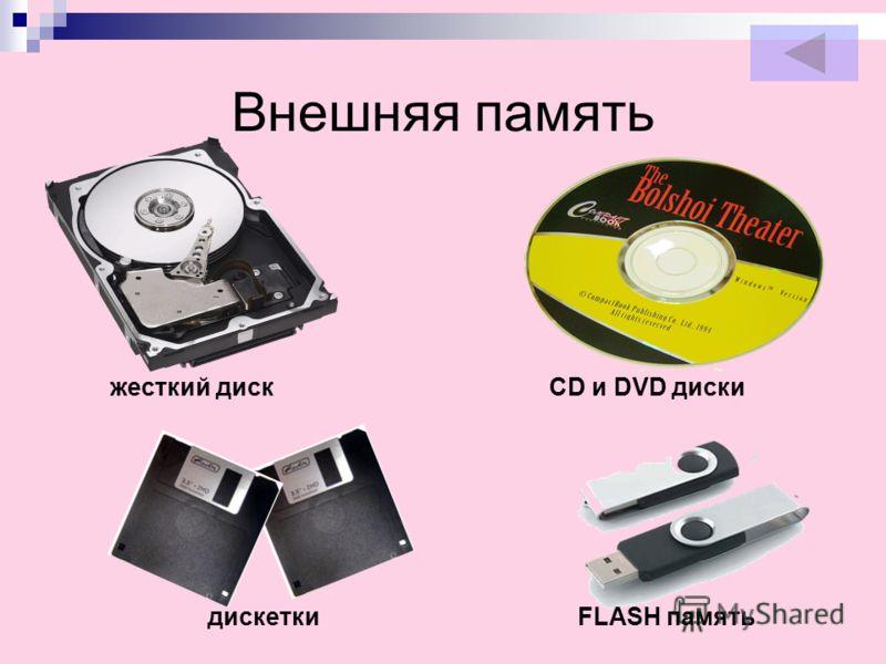 Внешняя память жесткий диск дискетки CD и DVD диски FLASH память