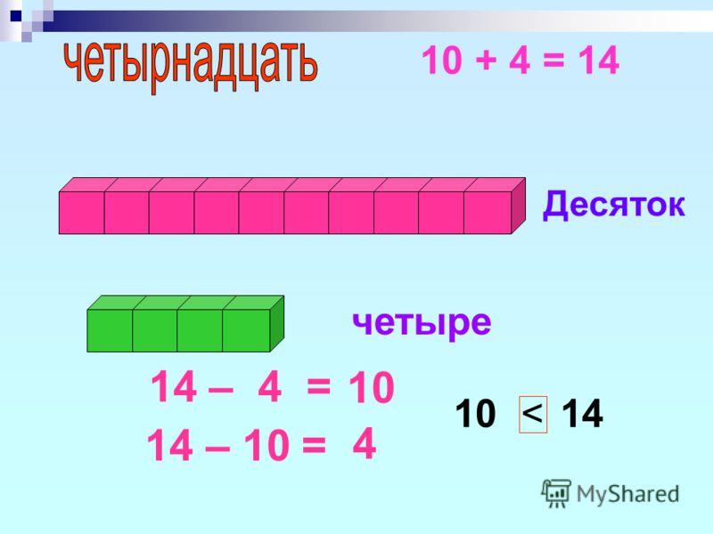 Десяток четыре 10 + 4 = 14 14 – 4 = 10 14 – 10 = 4 14