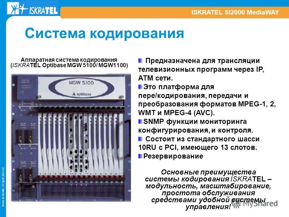 Issued by Iskratel; All rights reserved ISKRATEL SI2000 MediaWAY Система кодирования Аппаратная система кодирования (ISKRATEL Optibase MGW 5100/ MGW1100) Предназначена для трансляции телевизионных программ через IP, ATM сети. Это платформа для пере/к