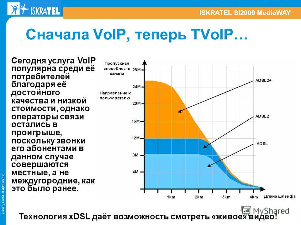 Issued by Iskratel; All rights reserved ISKRATEL SI2000 MediaWAY Сначала VoIP, теперь TVoIP… Сегодня услуга VoIP популярна среди её потребителей благодаря её достойного качества и низкой стоимости, однако операторы связи остались в проигрыше, посколь