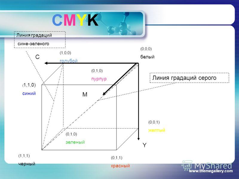 www.themegallery.com CMYKCMYK (0,1,1) красный ( 1,1,0) синий (1,0,0) голубой (0,0,0) белый (0,0,1) желтый (1,1,1) черный (0,1,0) зеленый (0,1,0) пурпур Линия градаций серого Линия градаций сине-зеленого Y M C