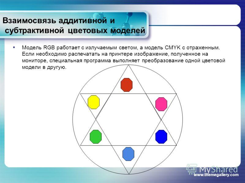 www.themegallery.com Взаимосвязь аддитивной и субтрактивной цветовых моделей Модель RGB работает с излучаемым светом, а модель CMYK с отраженным. Если необходимо распечатать на принтере изображение, полученное на мониторе, специальная программа выпол