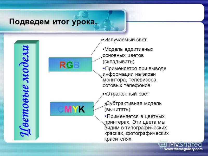 www.themegallery.com Подведем итог урока. Цветовые модели RGBRGB CMYKCMYK Излучаемый свет Модель аддитивных основных цветов (складывать) Применяется при выводе информации на экран монитора, телевизора, сотовых телефонов. Отраженный свет Субтрактивная