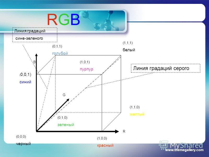 www.themegallery.com RGBRGB Линия градаций сине-зеленого ( 0,0,1) синий (0,1,1) голубой (1,1,1) белый (1,1,0) желтый (1,0,0) красный (0,0,0) черный (0,1,0) зеленый (1,0,1) пурпур G R В Линия градаций серого