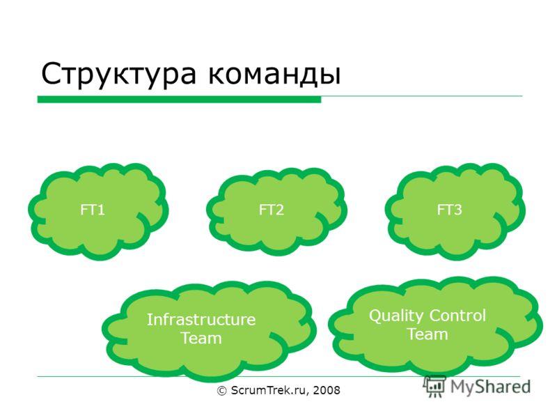 Структура команды © ScrumTrek.ru, 2008 FT1 FT2 FT3 Infrastructure Team Quality Control Team