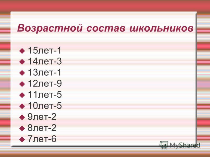 Возрастной состав школьников 15лет-1 14лет-3 13лет-1 12лет-9 11лет-5 10лет-5 9лет-2 8лет-2 7лет-6
