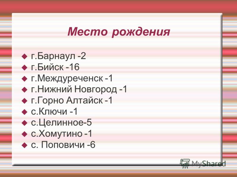 Место рождения г.Барнаул -2 г.Бийск -16 г.Междуреченск -1 г.Нижний Новгород -1 г.Горно Алтайск -1 с.Ключи -1 с.Целинное-5 с.Хомутино -1 с. Поповичи -6