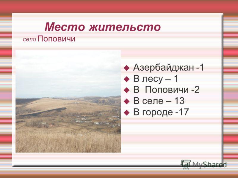 Место жительсто село Поповичи Азербайджан -1 В лесу – 1 В Поповичи -2 В селе – 13 В городе -17