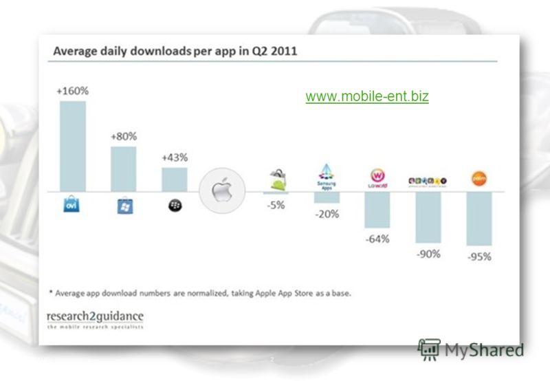 Public 2011@Nokia 2 www.mobile-ent.biz