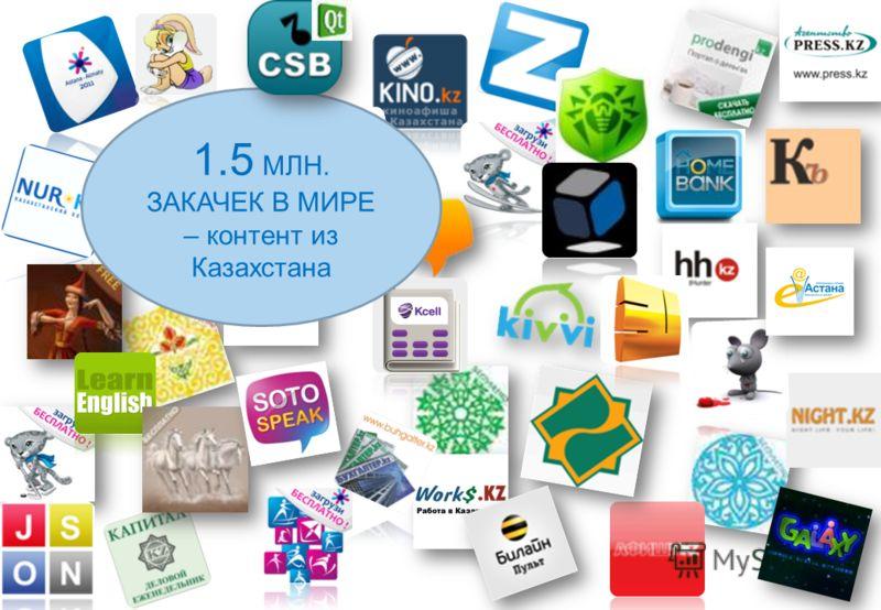 1.5 МЛН. ЗАКАЧЕК В МИРЕ – контент из Казахстана