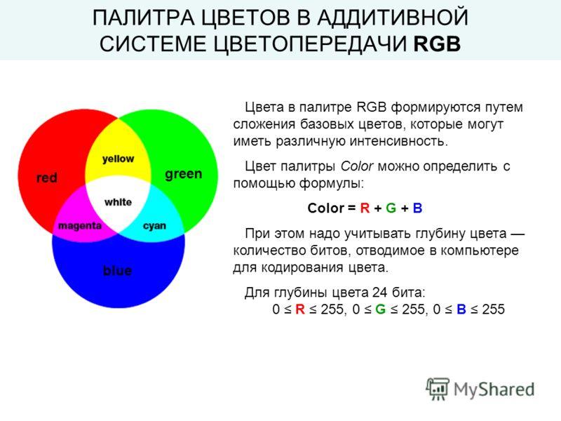 Цвета в палитре RGB формируются путем сложения базовых цветов, которые могут иметь различную интенсивность. Цвет палитры Color можно определить с помощью формулы: Color = R + G + В При этом надо учитывать глубину цвета количество битов, отводимое в к