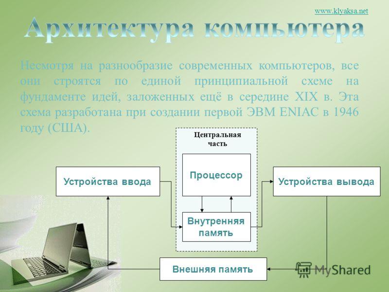www.klyaksa.net Несмотря на разнообразие современных компьютеров, все они строятся по единой принципиальной схеме на фундаменте идей, заложенных ещё в середине XIX в. Эта схема разработана при создании первой ЭВМ ENIAC в 1946 году (США). Процессор Ус