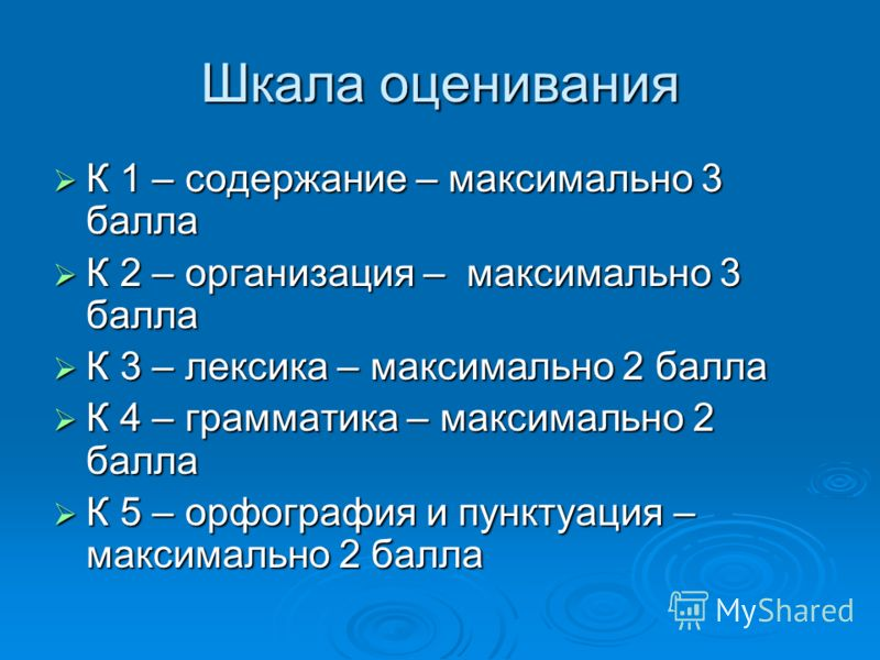 Шкала оценивания К 1 – содержание – максимально 3 балла К 1 – содержание – максимально 3 балла К 2 – организация – максимально 3 балла К 2 – организация – максимально 3 балла К 3 – лексика – максимально 2 балла К 3 – лексика – максимально 2 балла К 4