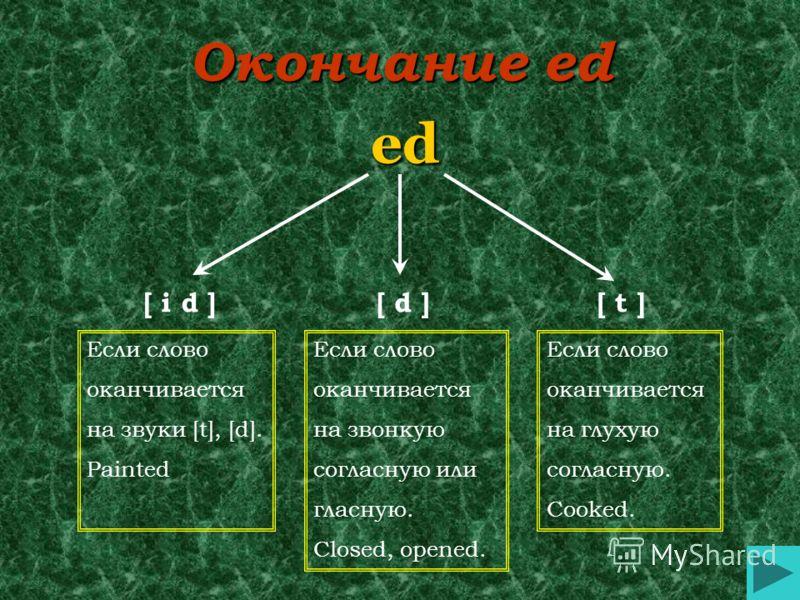 Окончание ed ed ed [ i d ][ d ][ t ] Если слово оканчивается на звуки [t], [d]. Painted Если слово оканчивается на звонкую согласную или гласную. Closed, opened. Если слово оканчивается на глухую согласную. Cooked.