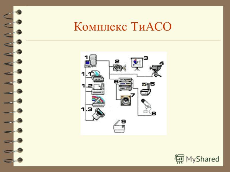 Комплекс ТиАСО