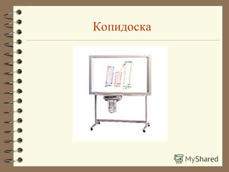 Копидоска