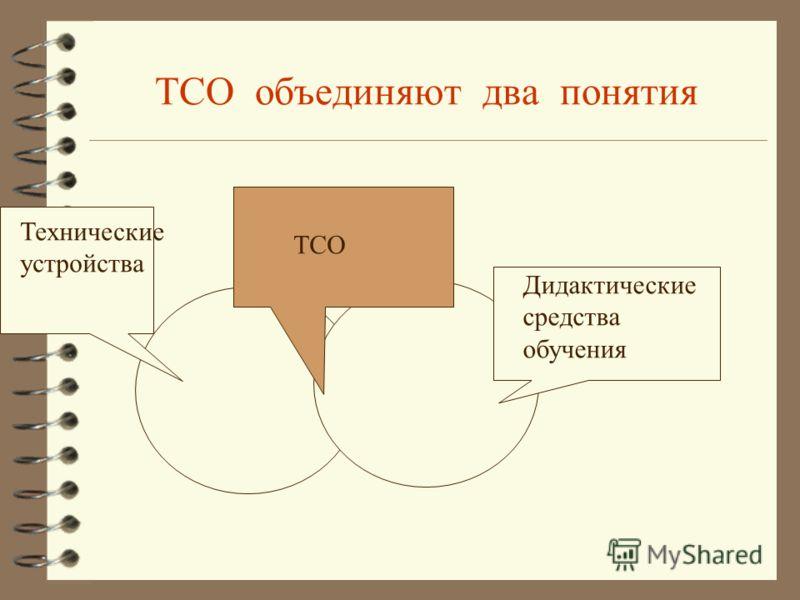 ТСО объединяют два понятия Дидактические средства обучения Технические устройства ТСО