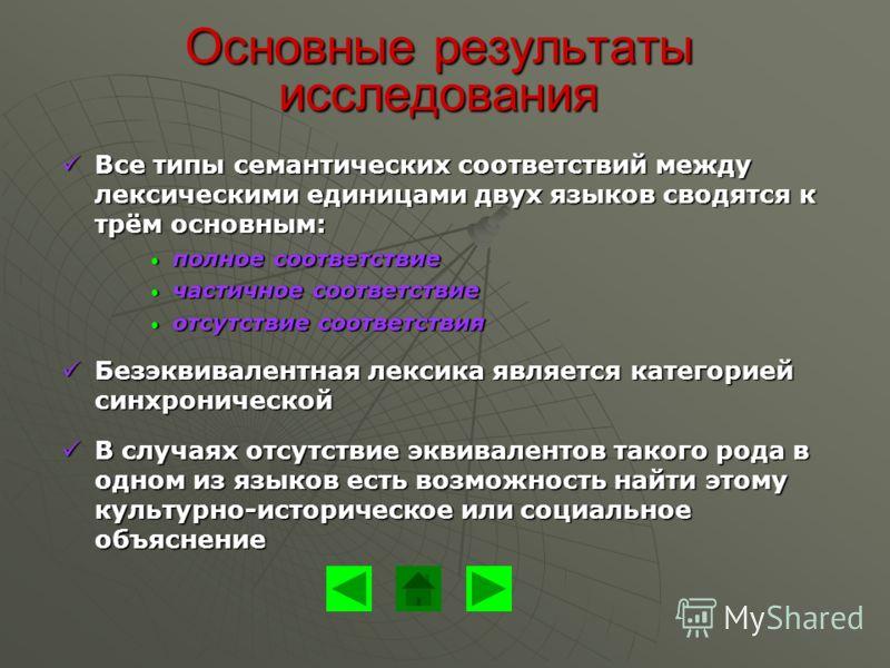 Основные результаты исследования Все типы семантических соответствий между лексическими единицами двух языков сводятся к трём основным: Все типы семантических соответствий между лексическими единицами двух языков сводятся к трём основным: полное соот