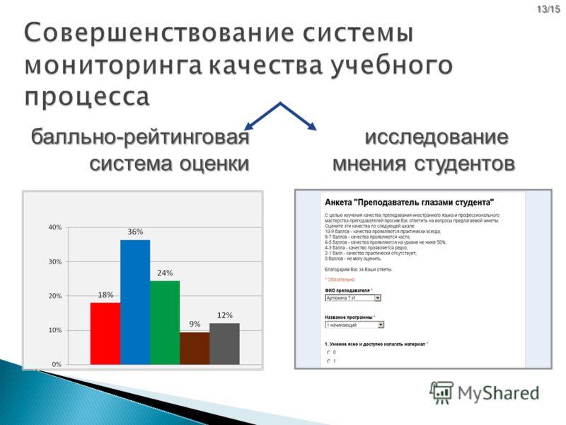 балльно-рейтинговая система оценки исследование мнения студентов 13/15