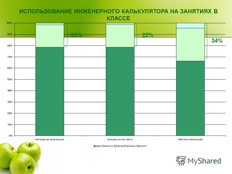 ИСПОЛЬЗОВАНИЕ ИНЖЕНЕРНОГО КАЛЬКУЛЯТОРА НА ЗАНЯТИЯХ В КЛАССЕ 22% 34%