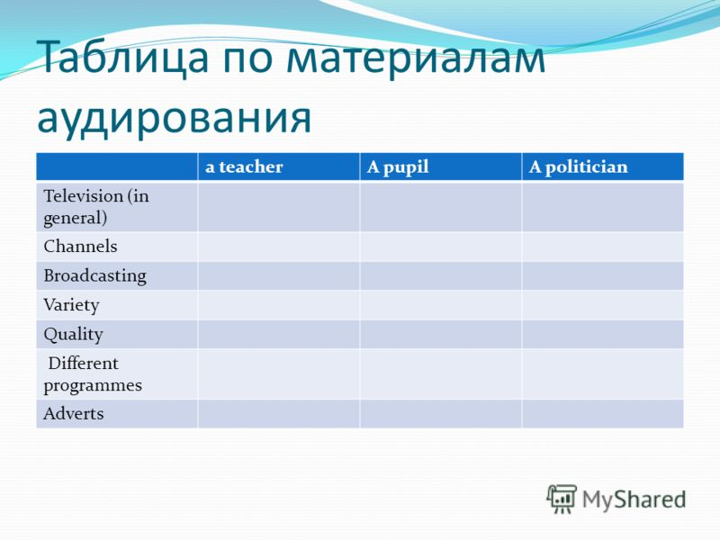 Таблица по материалам аудирования a teacherA pupilA politician Television (in general) Channels Broadcasting Variety Quality Different programmes Adverts