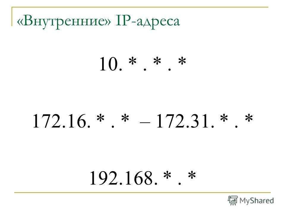 «Внутренние» IP-адреса 10. *. *. * 172.16. *. * – 172.31. *. * 192.168. *. *