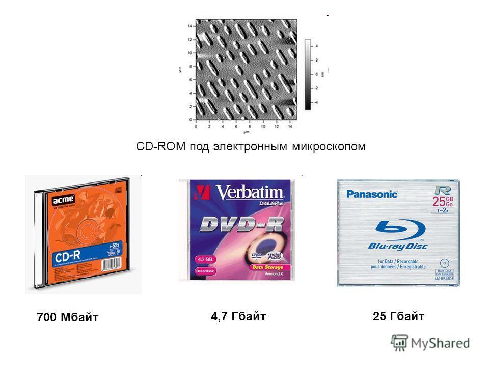 CD-ROM под электронным микроскопом 700 Мбайт 4,7 Гбайт25 Гбайт