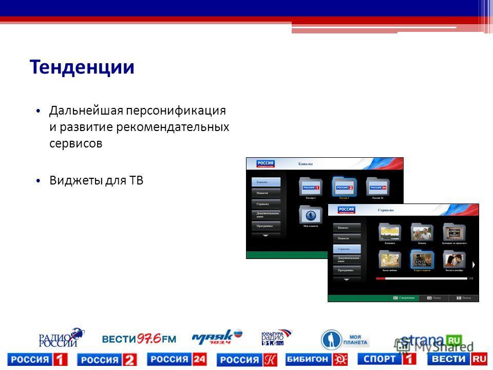 Тенденции Дальнейшая персонификация и развитие рекомендательных сервисов Виджеты для ТВ