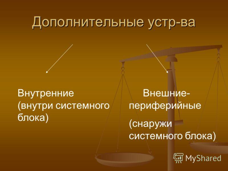 Дополнительные устр-ва Внутренние (внутри системного блока) Внешние- периферийные (снаружи системного блока)